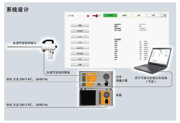德图testo350_Testo 370 高精度红外烟气分析仪_烟气分析仪_广州市渝通商贸有限公司